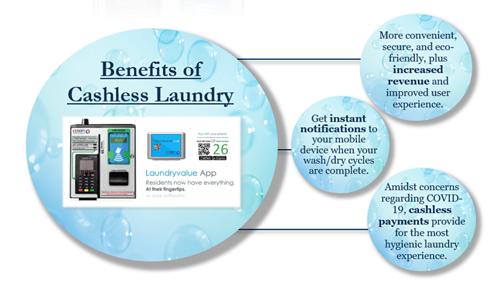 Benefits of Cashless Laundry